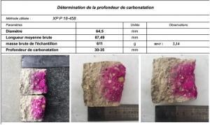 Carbonatation